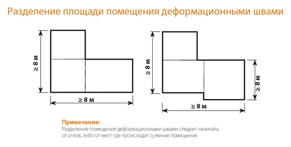 Деформация шва в теплом полу