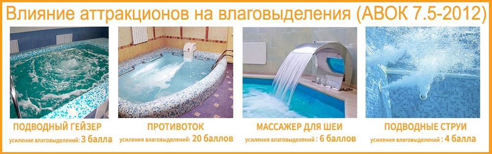 Влияние аттракционов на вентиляцию бассейна в частном доме