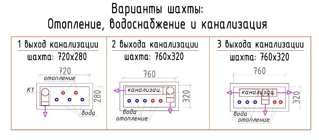 Шахты отопления, водоснабжения в проектировании