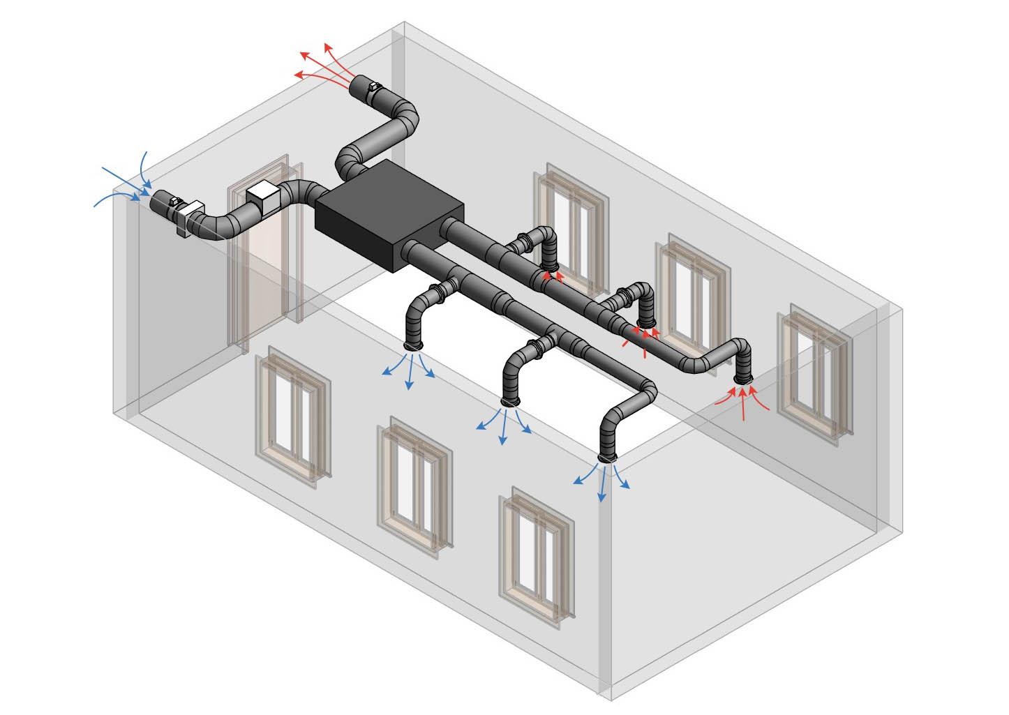Приточно-вытяжная система вентиляции в частном доме