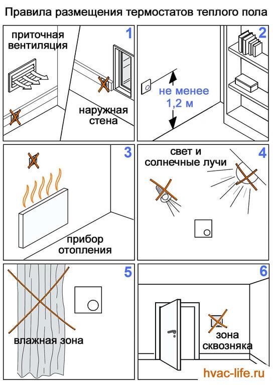 Правила размещения термостатов теплого пола