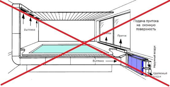 Подача воздуха из пола в бассейне