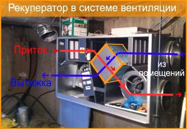 Рекуператор вентиляции в бассейне частного дома