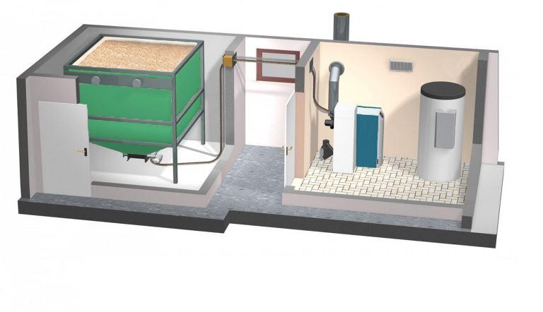 Отдельное помещение для бункера в котельной