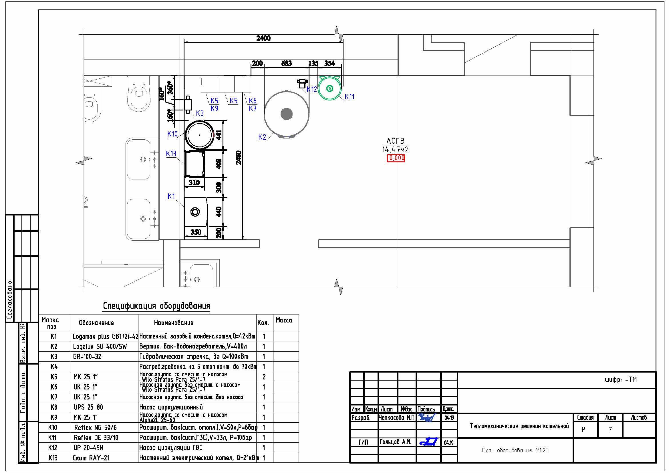 План расположения оборудования по 2 стенам - котельная