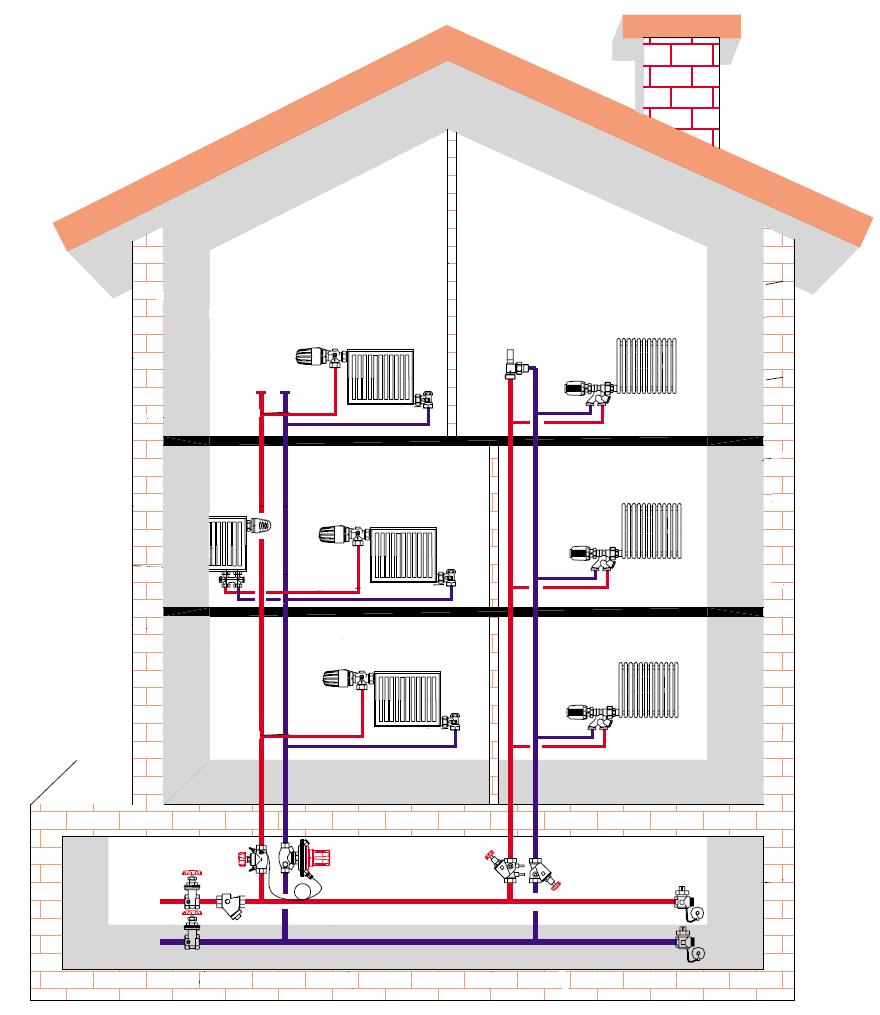 Пример двухтрубной стояковой системы отопления здания