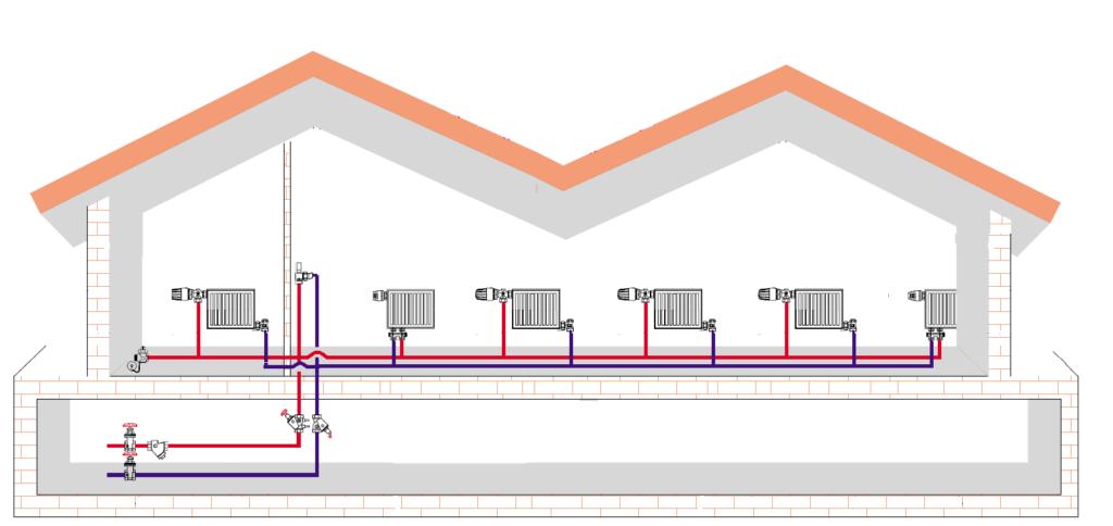 Пример горизонтальной системы отопления