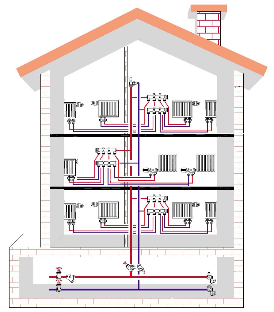 Пример коллекторной системы отопления для частного дома