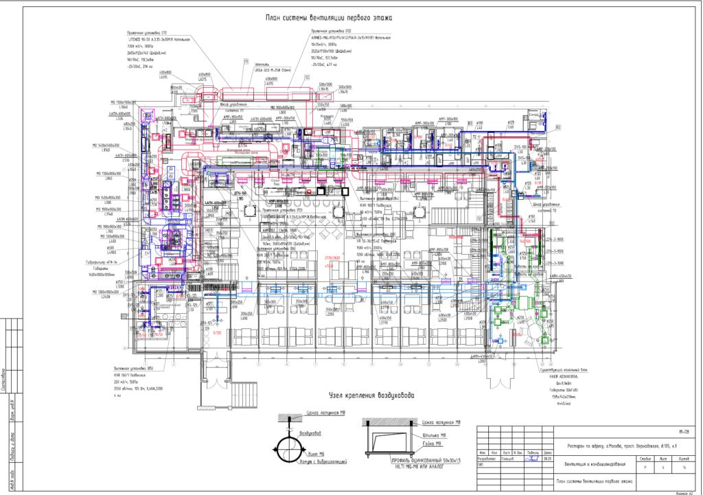 План системы вентиляции ресторана