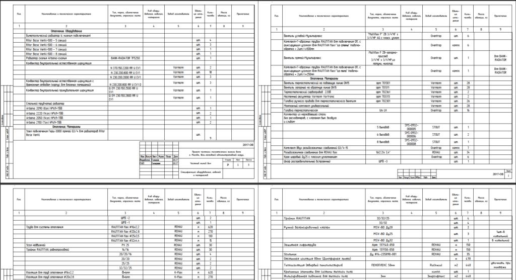 Спецификация проекта отопления пример