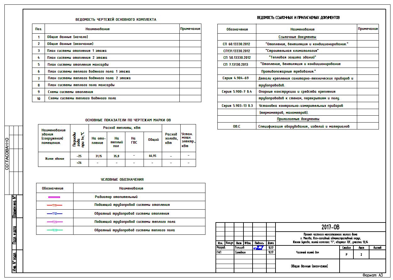 Общие данные проекта отопления