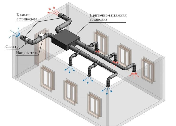 Вентиляционная схема с рекуперацией тепла